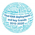 cloud ran market forecast