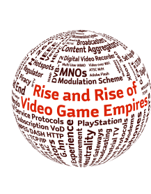 Video Game Image word ball