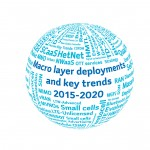 HetNet Market Forecast - Macro Layer Deployments and Key Trends 2015 to 2020 Word ball