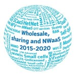 Mobile Network Operator, Wholsesale, sharing and NWaaS market forecast 2015 to 2020