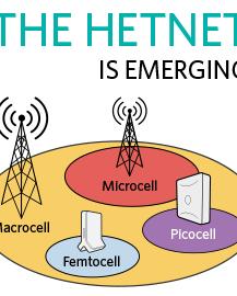HetNet Deployments and Trends 2014 - 2021 | 1-5 User License