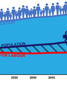 labor report graphic