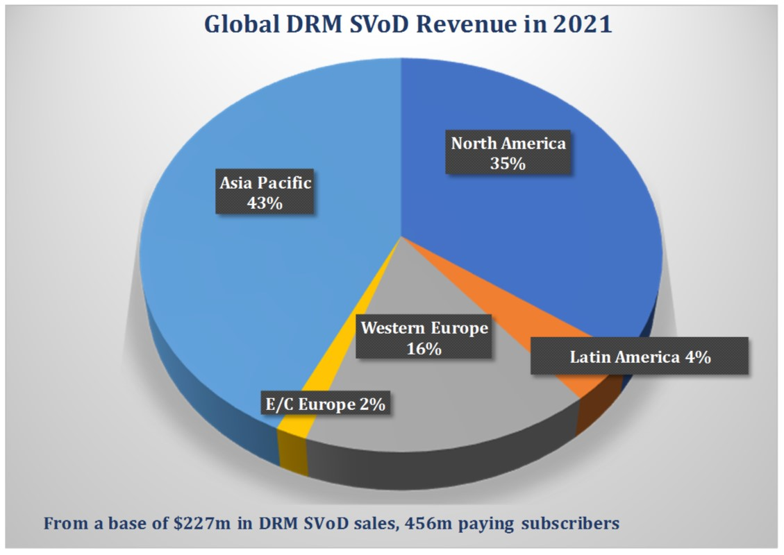 drm research paper Although digital radio mondiale (drm) services have been broadcast since 2003, it is only recently that domestic portable receivers have entered the market the.