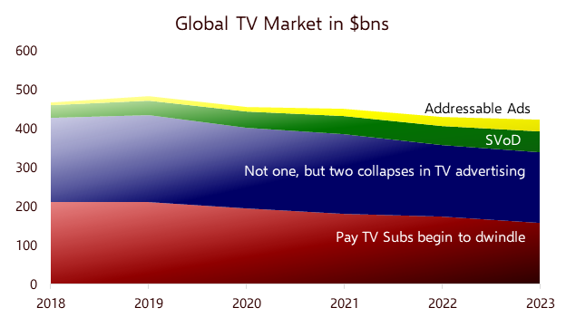 The Year of Living Dangerously in TV - Rethink